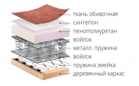 Фото5 Угловой диван Фараон Угловые диваны