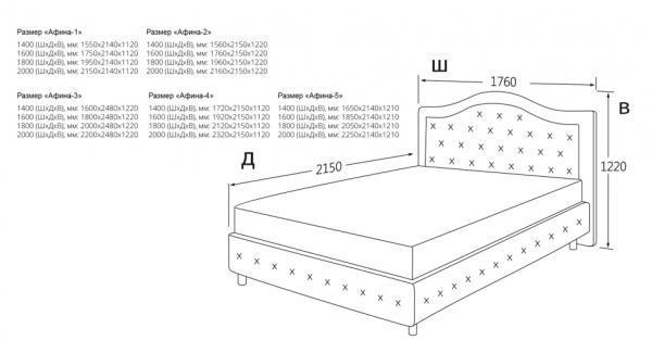 Кровать Афина 4 1,6