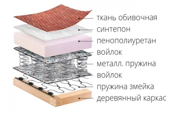 Угловой диван Прага (длинный бок)