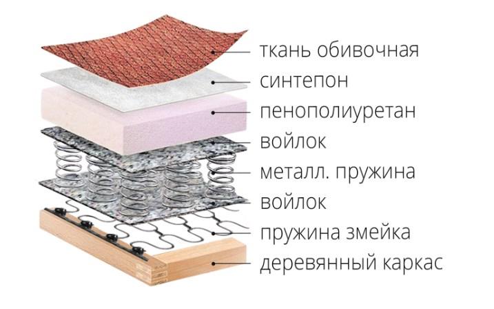 Угловой диван Фараон