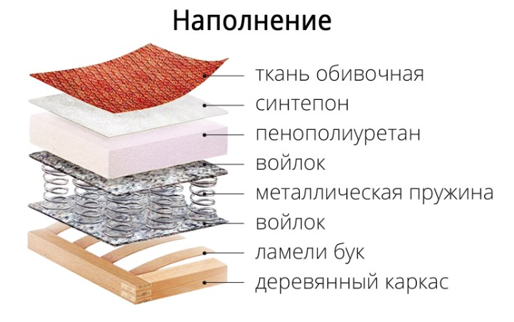 Софа колекція Ніколь
