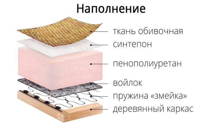 Фото Угловой диван Леон Угловые диваны